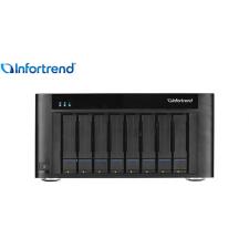 Infortrend GSEP1080000D-4T Intel® Atom® Desktop