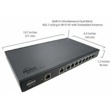 Peplink BPL-ONE Multi-WAN Router