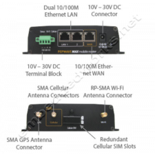Peplink MAX-BR1-LTE-E-T 4G LTE Cat 4 Router with 3G Fallback